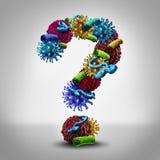Preguntas de la enfermedad Imagen de archivo libre de regalías