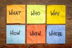 Preguntas de la reunión de reflexión o de la toma de decisión Imagen de archivo