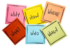 Preguntas de la reunión de reflexión o de la toma de decisión sobre notas pegajosas Imagen de archivo