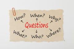 Preguntas escritas en viejo concepto de papel rasgado Foto de archivo