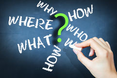 Preguntas porqué quién cuando donde sugiriendo procedimientos o proceso de negocio Imagen de archivo libre de regalías