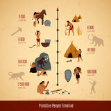 Prehistoric Stone Age Caveman Infographics. Layout with timeline of primitive people  evolution flat vector illustration Stock Photography