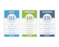 Preiskalkulations-Tabelle Stockfotos