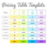 Preiskalkulations-Tabelle für Ihre Website Stockfotos