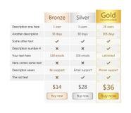Preiskalkulationstabelle mit Bronze, Silber und Gold planen Stockbild