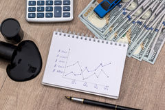 Preiszeitplan mit Dollar Lizenzfreie Stockfotografie