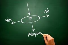 Prenant la décision économique oui, non, ou peut-être, backgro de présentation Image stock