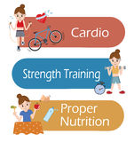 Prenda la cura del vostro auto cardio Strangth che prepara la nutrizione adeguata Fotografia Stock