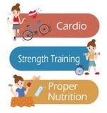 Prenez soin de votre individu cardio- Strangth formant la nutrition appropriée Photo stock