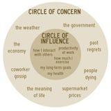 Preocupación e influencia Fotos de archivo