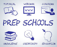 Prep Schools Shows Training Web Site And Educated Royalty Free Stock Image