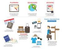 Preparación del viaje infographic Foto de archivo