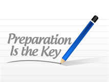 Preparation is the key quote sign concept Royalty Free Stock Image