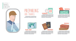 Preparing for travel flat vector. Royalty Free Stock Photo