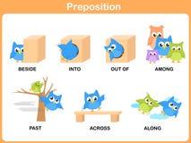 Preposición del movimiento para el preescolar