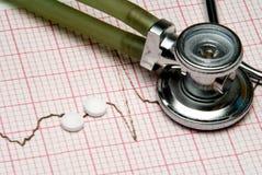 Prescription Pills Stock Photos
