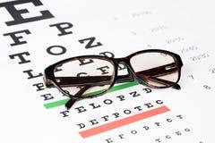 Prescription sunglasses Royalty Free Stock Photos
