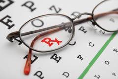 Prescrizione Immagini Stock Libere da Diritti