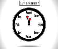 Present Moment concept illustration Royalty Free Stock Photos