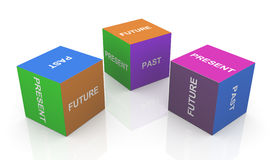 Present, past and future Royalty Free Stock Images