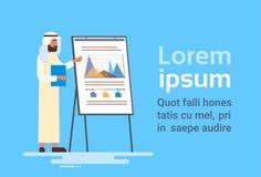 Presentación árabe Flip Chart Finance, hombre de negocios árabe Training Conference del hombre de negocios Imagen de archivo