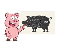 Presentación de los cortes de cerdo stock de ilustración