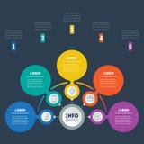 Presentación del negocio o infographic con 5 opciones Dyna del vector Imagen de archivo