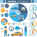 Presentación inforgraphic del servicio completo del túnel de lavado libre illustration