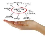 Presentation av marknadsföringsstrategi royaltyfria bilder