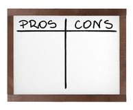 Presentation board with empty pros and cons table Royalty Free Stock Image