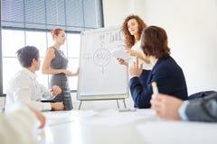 Presentation in business seminar. Analysing flipchart Stock Image
