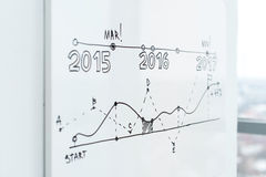 Presentation data on white board flipchart at the office. Royalty Free Stock Image