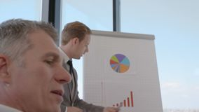 Presentation of diagrams at flip chart. Group of business people at meeting watching presentation of reports in diagrams and graphs at flip chart in office