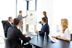 Presentation of diagrams at flip chart. Group of business people at meeting watching presentation of reports in diagrams and graphs at flip chart in offfice royalty free stock image