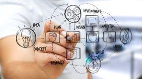 Presentation för projekt för affärsmanteckningsmanuskript med en penna Arkivfoto