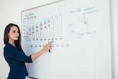 Presentation för visning för affärskvinna på det magnetiska skrivbordet royaltyfri bild