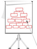 Presentation Flip chart on tripod Royalty Free Stock Photography