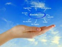Presentation of healthy diet Stock Photo