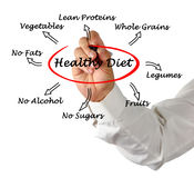 Presentation of healthy diet Stock Photography