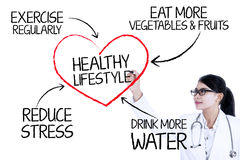 Presentation of healthy lifestyle concept Royalty Free Stock Photography