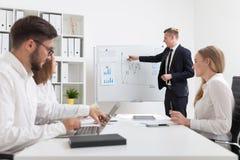 Presentation i modernt kontor royaltyfri foto