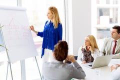Presentation och samarbete av affärsfolk royaltyfria foton