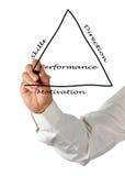 Presentazione del concetto della gestione Immagine Stock