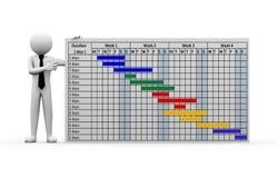 presentazione del diagramma di Gantt di progetto dell'uomo d'affari 3d Fotografia Stock Libera da Diritti