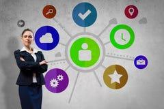 Presentazione dell'interfaccia Immagine Stock Libera da Diritti