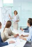 Presentazione della strategia Immagini Stock