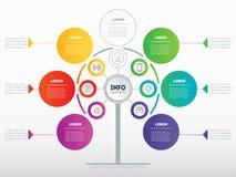 Presentazione di affari o concetto di infographics con 6 o 7 punti Modello Web dell'albero, del grafico di informazioni o del dia illustrazione vettoriale