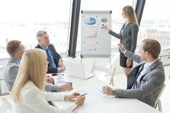 Presentazione di affari sul whiteboard immagini stock