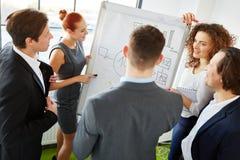 Presentazione sul whiteboard Immagini Stock
