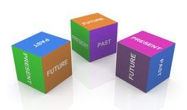Presente, último y futuro Imágenes de archivo libres de regalías